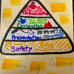 Maslow's Hierarchy of Expression